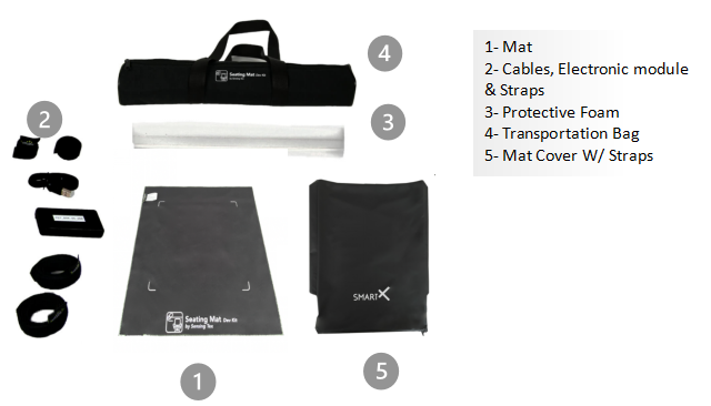 Seat Mat for Wheelchairs hardware