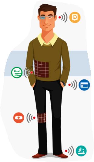 Smart textile user