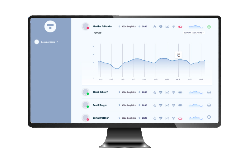 Smart Care Textile dashboard